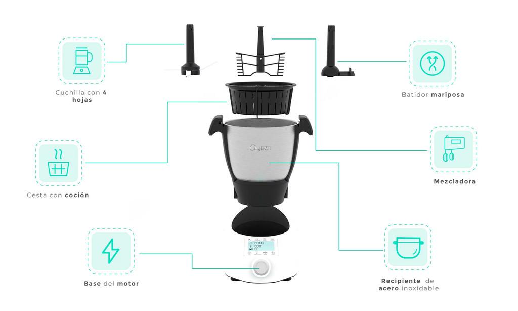 Accesorios Ikohs Chefbot Compact